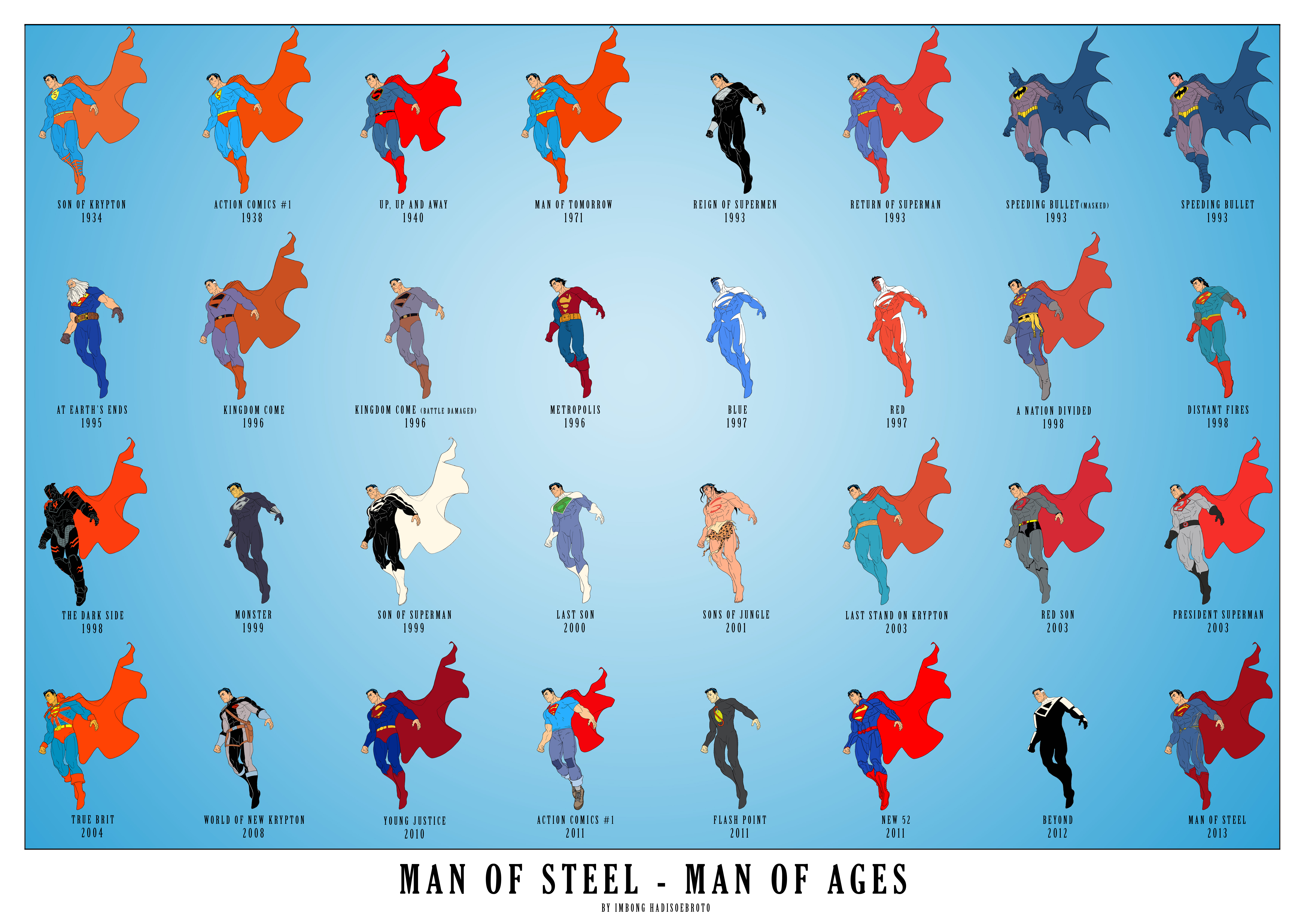 January 23, 2013: Man of Steel - Man of Ages: Superman Costume Chart