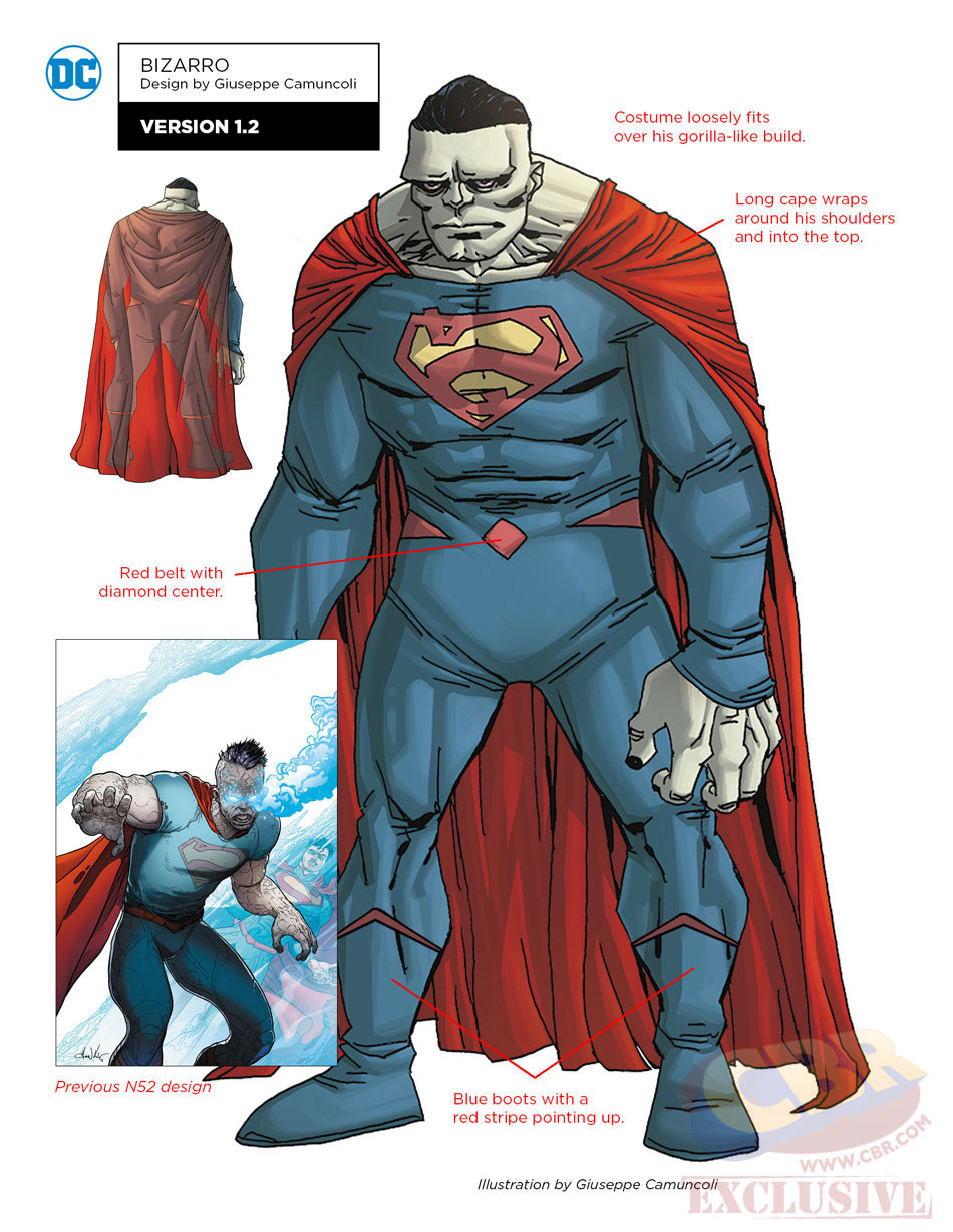 Character Design For Comics : Superman homepage